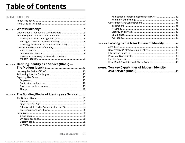 Table-of-Contents-Okta